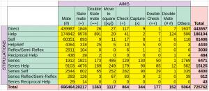Winchloe-Stip-Aim-Stats.png